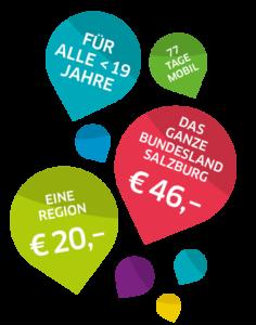 Für alle unter 19, das ganze Bundesland Salzburg 46€, eine Region 19€.